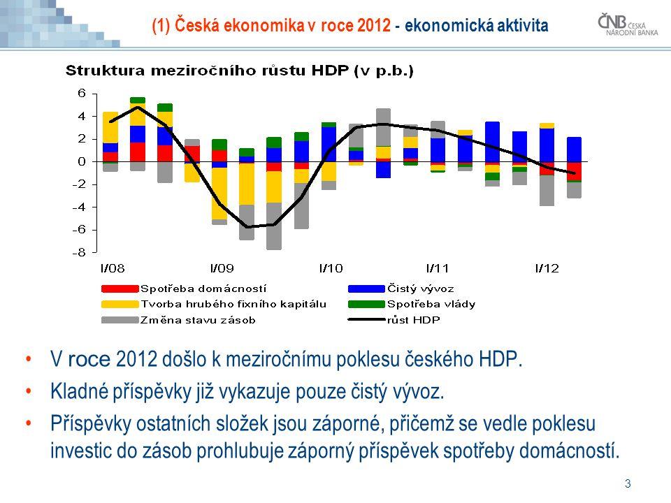 3 (1) Česká ekonomika v roce 2012 - ekonomická aktivita V roce 2012 došlo k meziročnímu poklesu českého HDP.