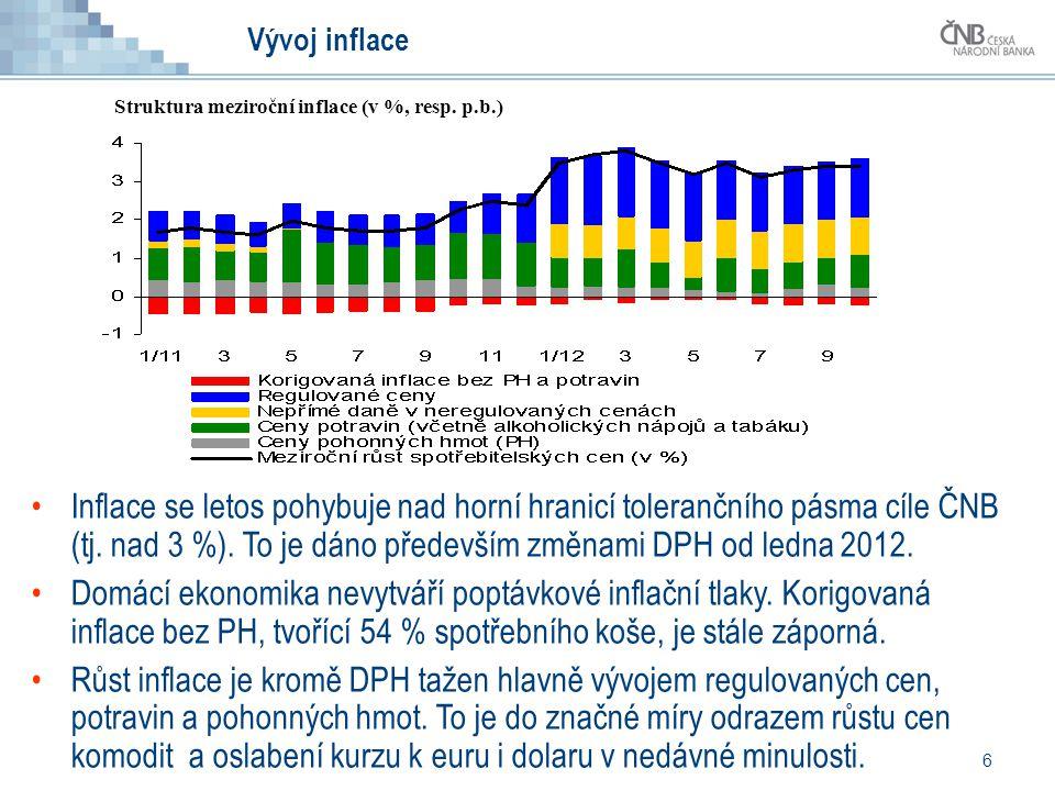 6 Vývoj inflace Inflace se letos pohybuje nad horní hranicí tolerančního pásma cíle ČNB (tj.