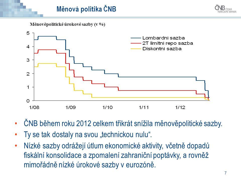 7 Měnová politika ČNB ČNB během roku 2012 celkem třikrát snížila měnověpolitické sazby.