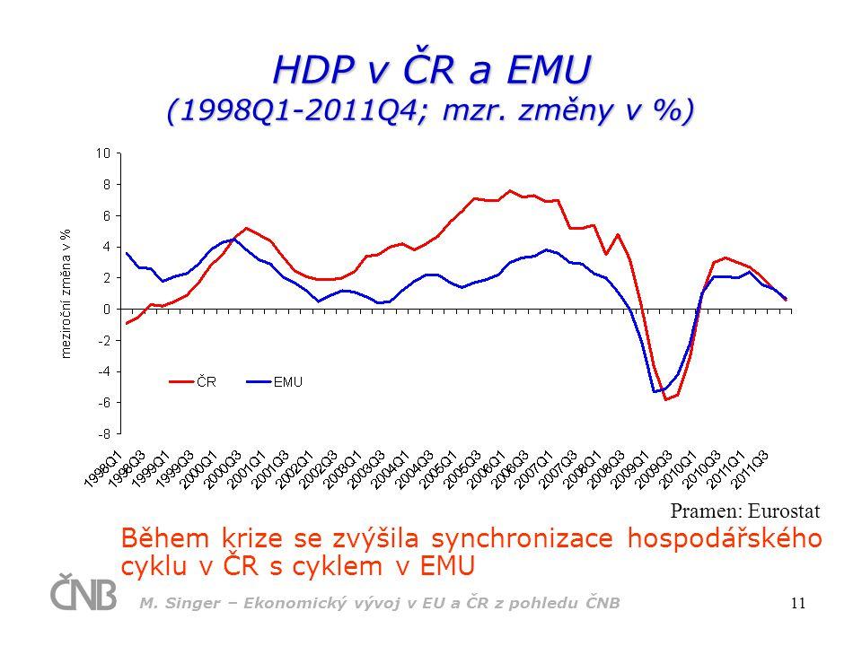 M.Singer – Ekonomický vývoj v EU a ČR z pohledu ČNB 11 HDP v ČR a EMU (1998Q1-2011Q4; mzr.