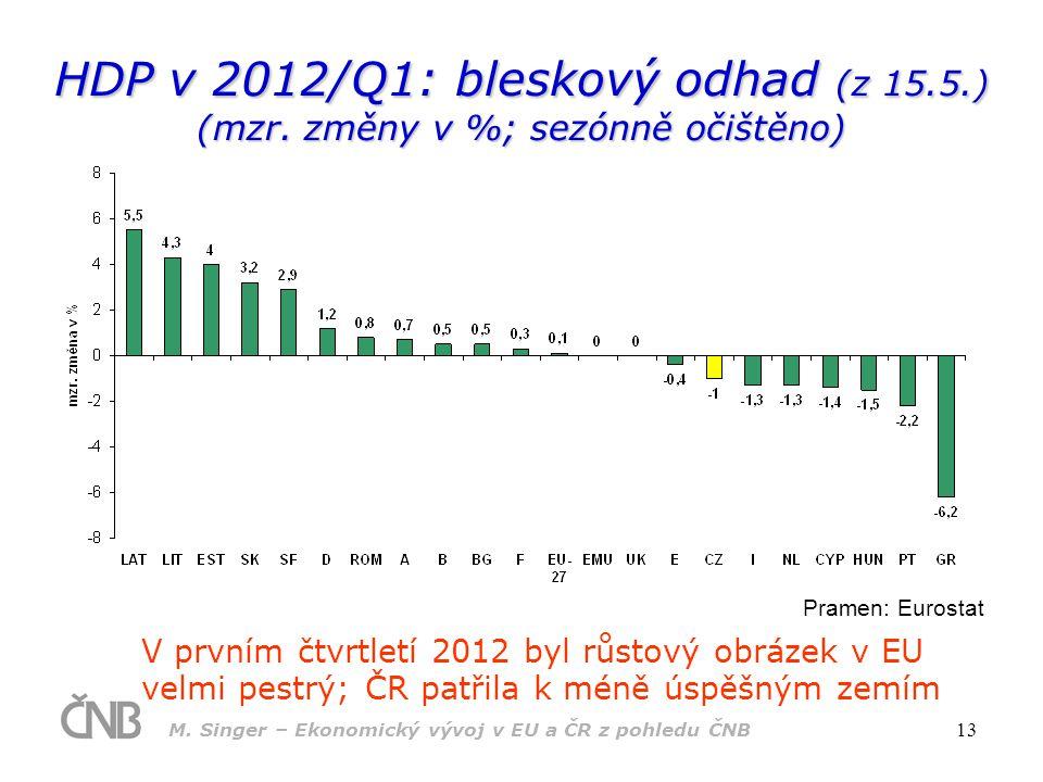 M. Singer – Ekonomický vývoj v EU a ČR z pohledu ČNB 13 HDP v 2012/Q1: bleskový odhad (z 15.5.) (mzr. změny v %; sezónně očištěno) Pramen: Eurostat V