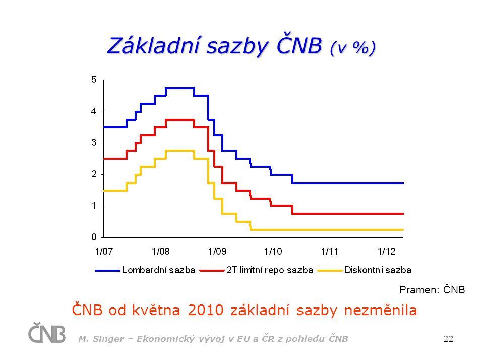 M. Singer – Ekonomický vývoj v EU a ČR z pohledu ČNB 22 Základní sazby ČNB (v %) ČNB od května 2010 základní sazby nezměnila Pramen: ČNB