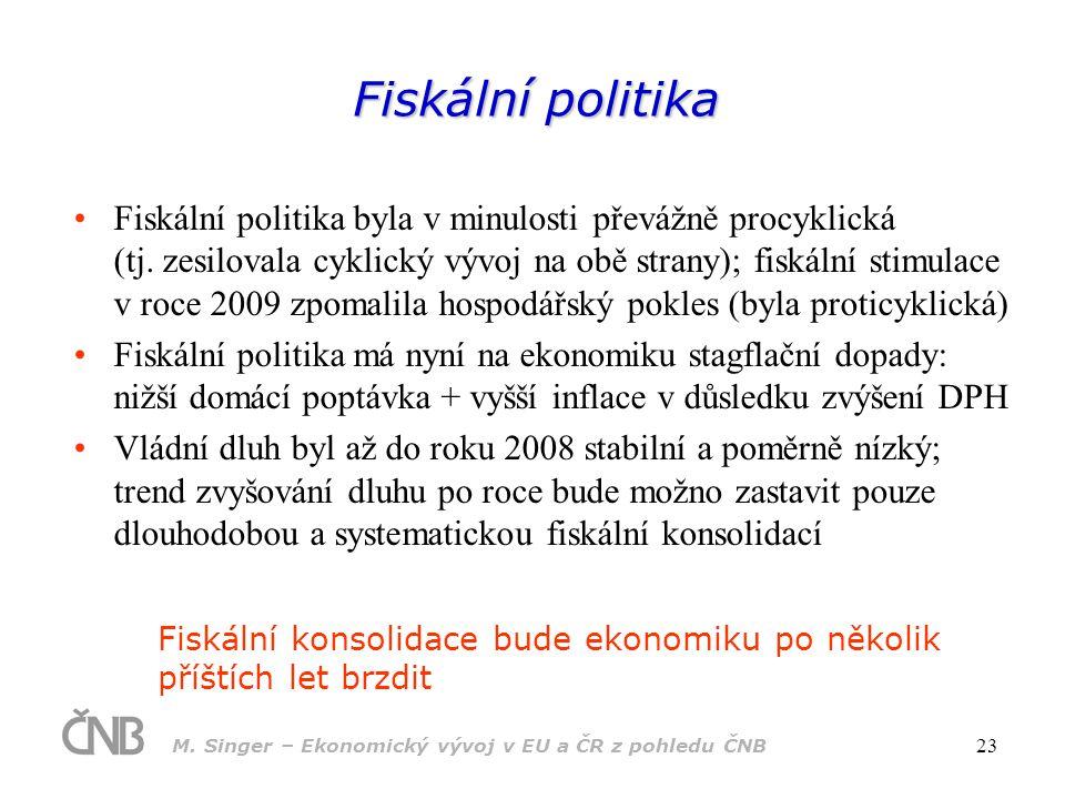 M. Singer – Ekonomický vývoj v EU a ČR z pohledu ČNB 23 Fiskální politika Fiskální politika byla v minulosti převážně procyklická (tj. zesilovala cykl