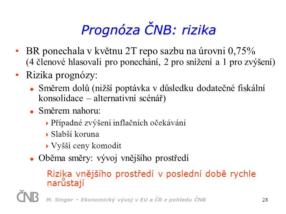 M. Singer – Ekonomický vývoj v EU a ČR z pohledu ČNB 28 Prognóza ČNB: rizika BR ponechala v květnu 2T repo sazbu na úrovni 0,75% (4 členové hlasovali
