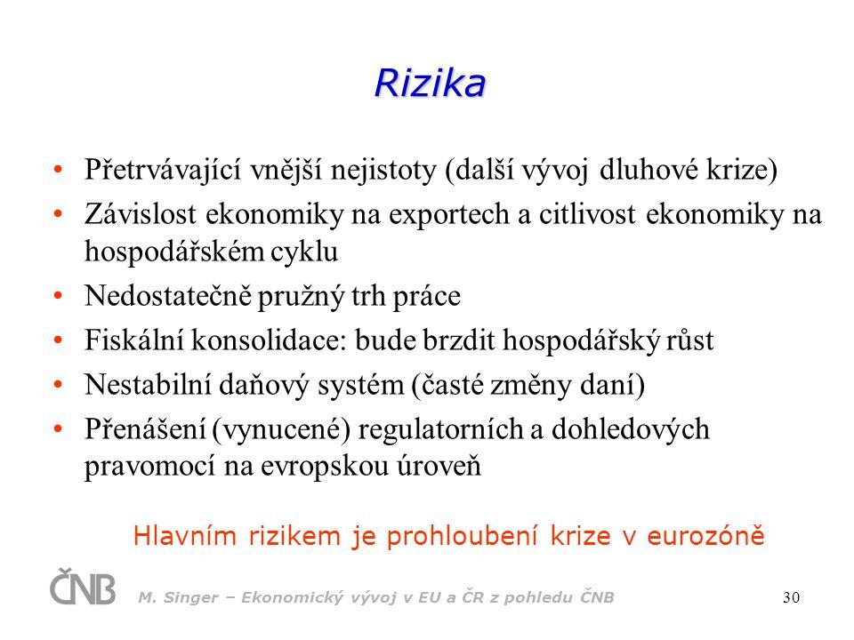 M. Singer – Ekonomický vývoj v EU a ČR z pohledu ČNB 30 Rizika Přetrvávající vnější nejistoty (další vývoj dluhové krize) Závislost ekonomiky na expor