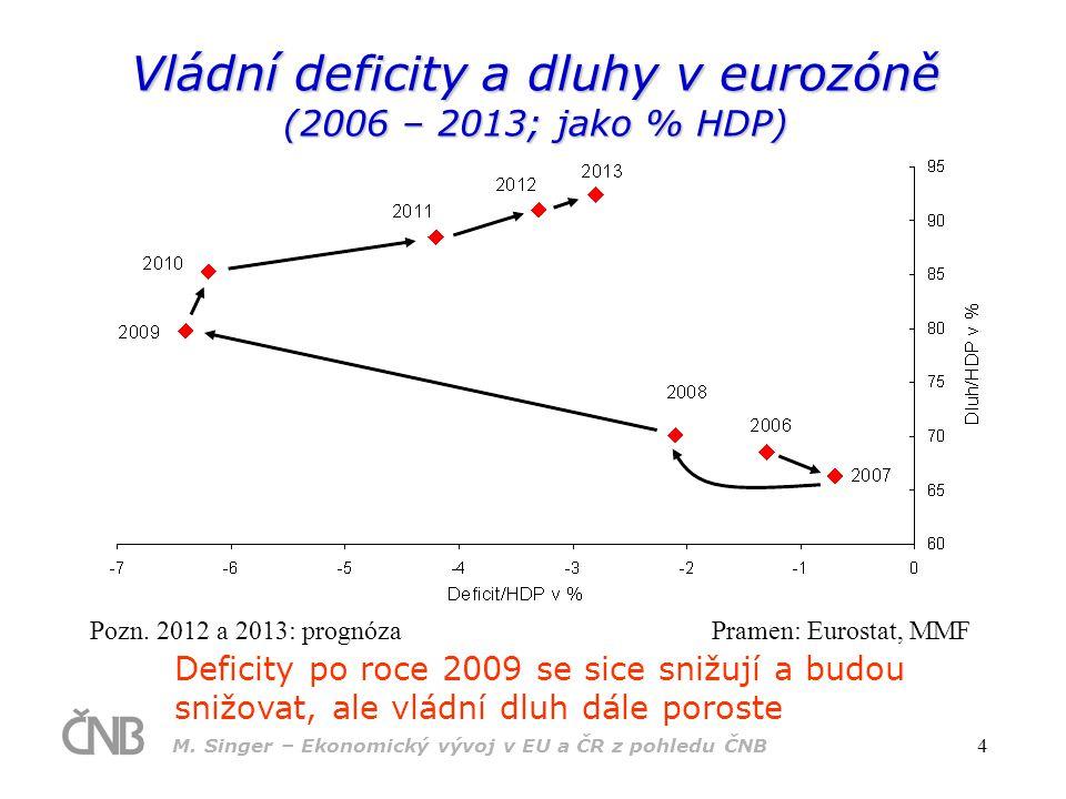 M. Singer – Ekonomický vývoj v EU a ČR z pohledu ČNB 4 Vládní deficity a dluhy v eurozóně (2006 – 2013; jako % HDP) Deficity po roce 2009 se sice sniž