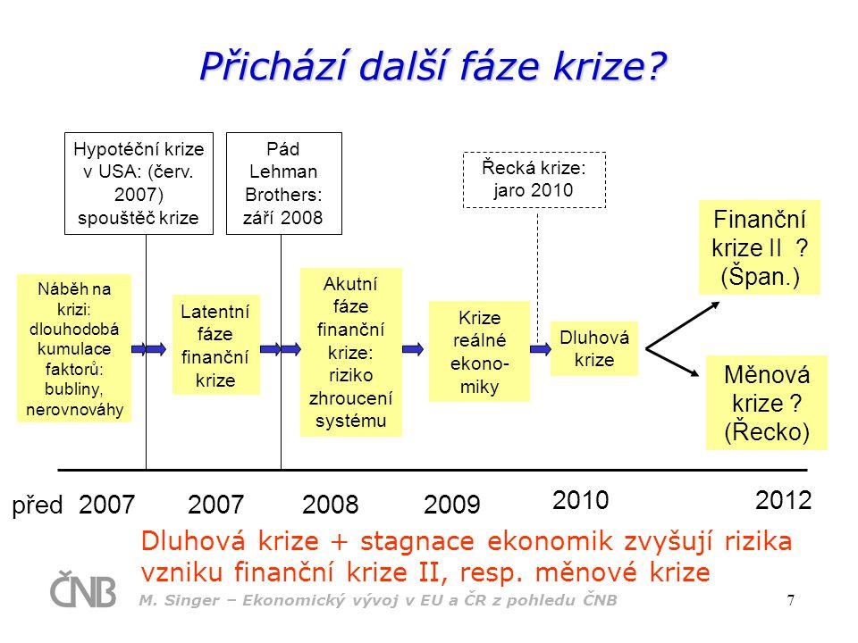 M.Singer – Ekonomický vývoj v EU a ČR z pohledu ČNB 7 Přichází další fáze krize.