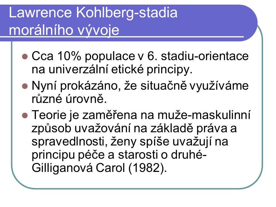 Lawrence Kohlberg-stadia morálního vývoje Cca 10% populace v 6.
