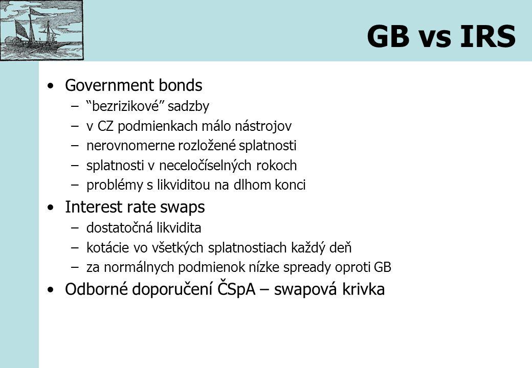 """GB vs IRS Government bonds –""""bezrizikové"""" sadzby –v CZ podmienkach málo nástrojov –nerovnomerne rozložené splatnosti –splatnosti v neceločíselných rok"""