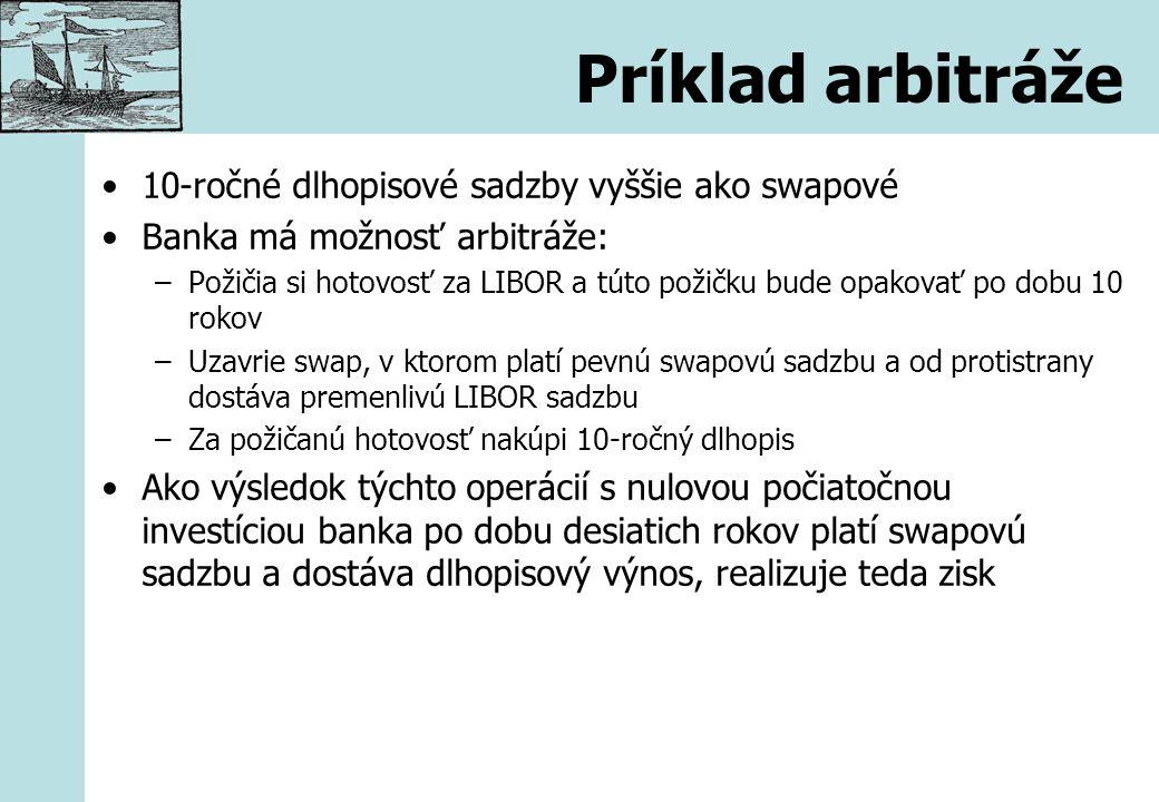 Príklad arbitráže 10-ročné dlhopisové sadzby vyššie ako swapové Banka má možnosť arbitráže: –Požičia si hotovosť za LIBOR a túto požičku bude opakovať
