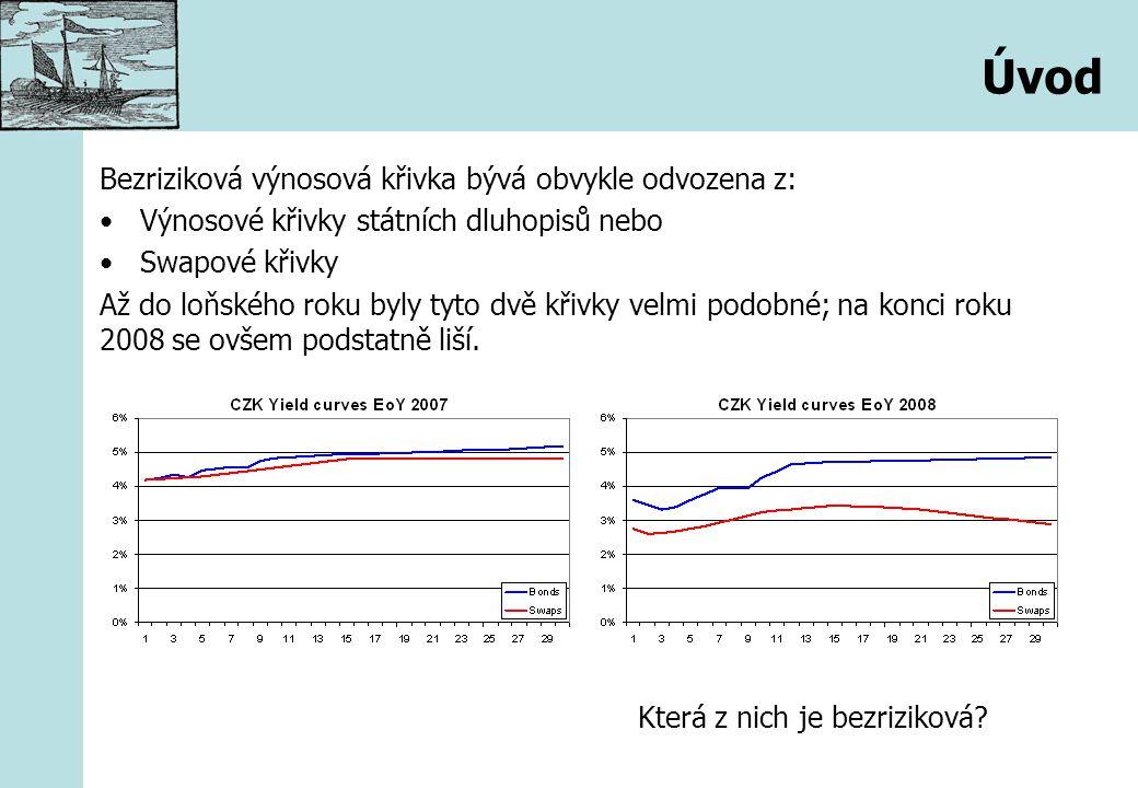 Úvod Bezriziková výnosová křivka bývá obvykle odvozena z: Výnosové křivky státních dluhopisů nebo Swapové křivky Až do loňského roku byly tyto dvě kři