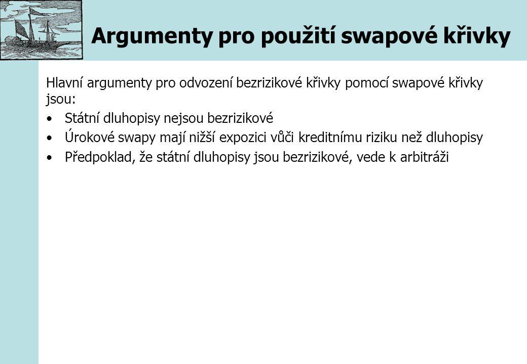 Argumenty pro použití swapové křivky Hlavní argumenty pro odvození bezrizikové křivky pomocí swapové křivky jsou: Státní dluhopisy nejsou bezrizikové