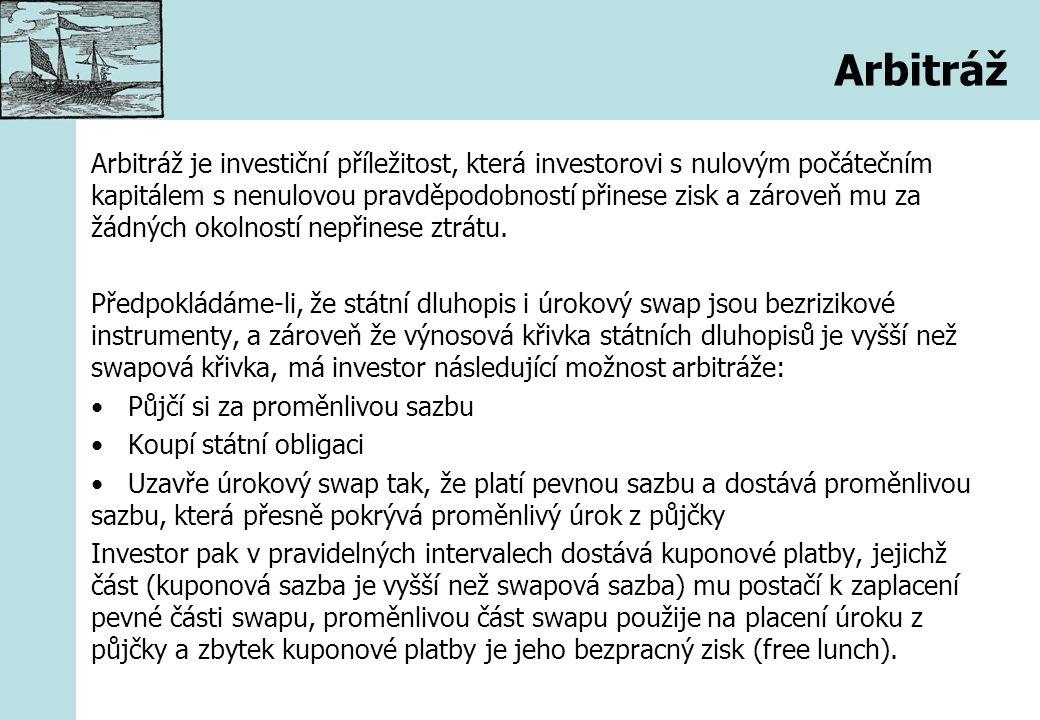 Arbitráž Arbitráž je investiční příležitost, která investorovi s nulovým počátečním kapitálem s nenulovou pravděpodobností přinese zisk a zároveň mu z