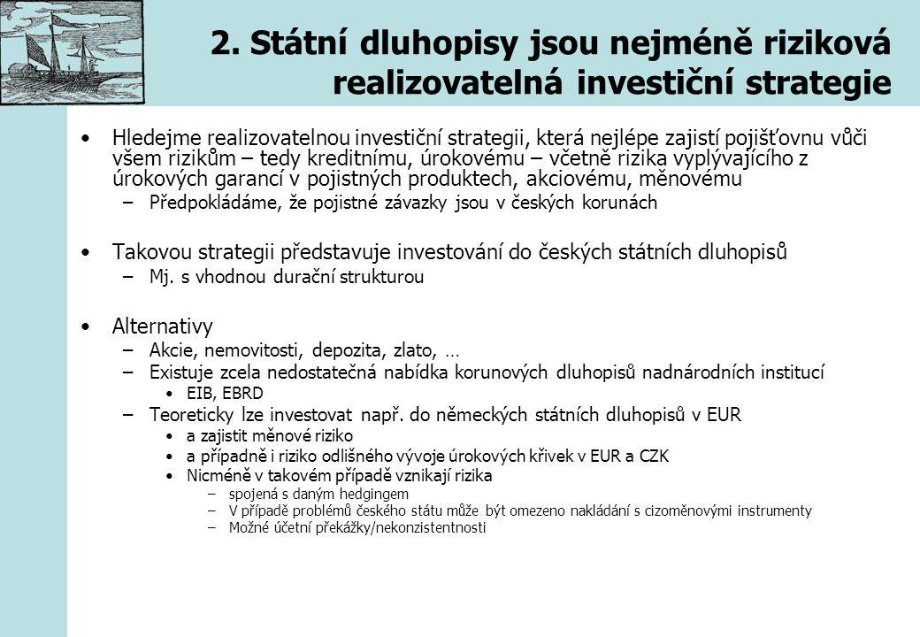 2. Státní dluhopisy jsou nejméně riziková realizovatelná investiční strategie Hledejme realizovatelnou investiční strategii, která nejlépe zajistí poj