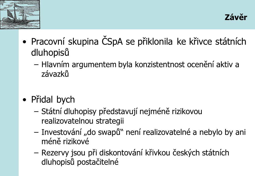 Závěr Pracovní skupina ČSpA se přiklonila ke křivce státních dluhopisů –Hlavním argumentem byla konzistentnost ocenění aktiv a závazků Přidal bych –St