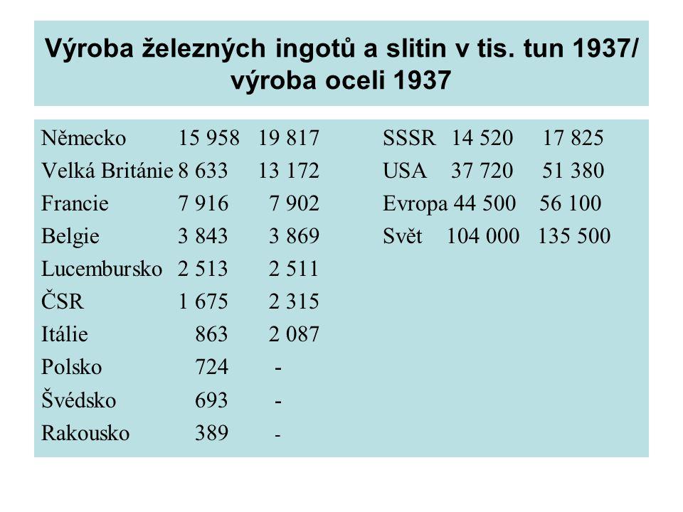 Výroba železných ingotů a slitin v tis. tun 1937/ výroba oceli 1937 Německo15 958 19 817SSSR14 520 17 825 Velká Británie8 633 13 172USA37 720 51 380 F