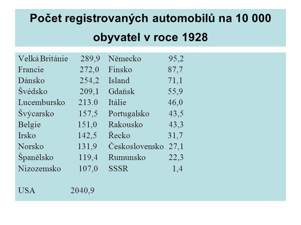 Počet registrovaných automobilů na 10 000 obyvatel v roce 1928 Velká Británie 289,9Německo95,2 Francie 272,0Finsko 87,7 Dánsko 254,2Island 71,1 Švédsk