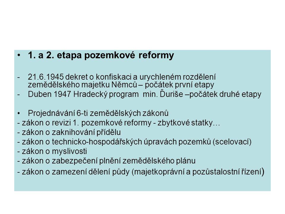 1. a 2. etapa pozemkové reformy -21.6.1945 dekret o konfiskaci a urychleném rozdělení zemědělského majetku Němců – počátek první etapy -Duben 1947 Hra