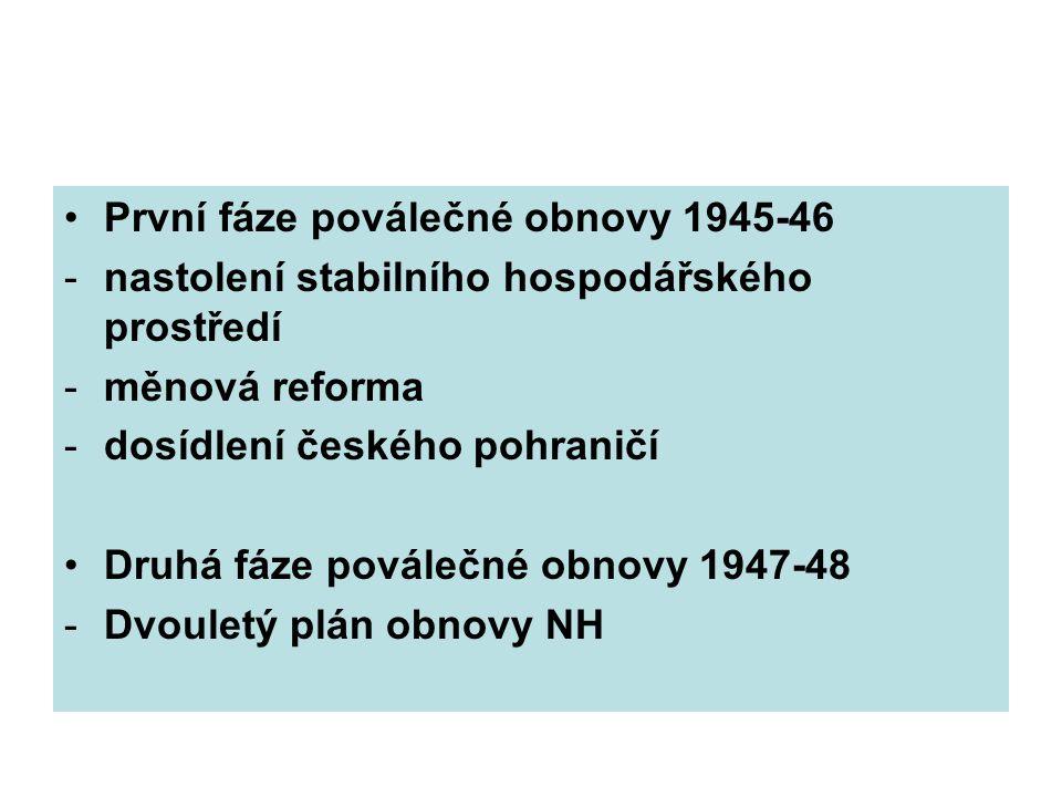 První fáze poválečné obnovy 1945-46 -nastolení stabilního hospodářského prostředí -měnová reforma -dosídlení českého pohraničí Druhá fáze poválečné ob
