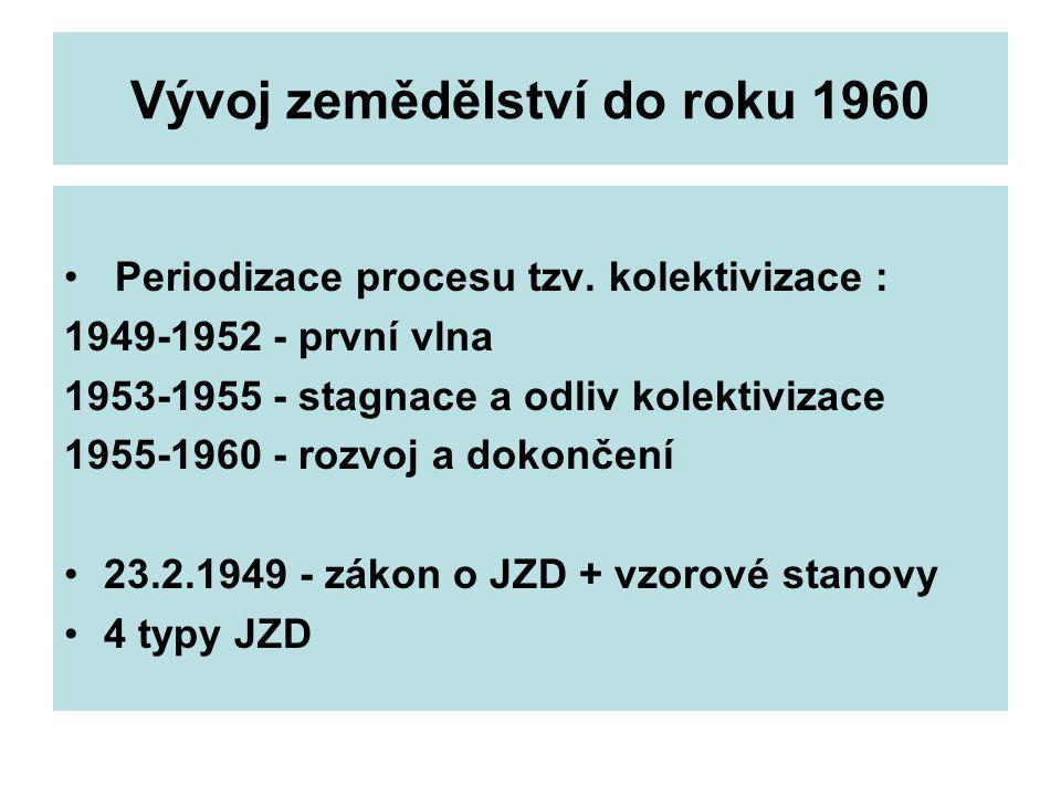 Vývoj zemědělství do roku 1960 Periodizace procesu tzv. kolektivizace : 1949-1952 - první vlna 1953-1955 - stagnace a odliv kolektivizace 1955-1960 -