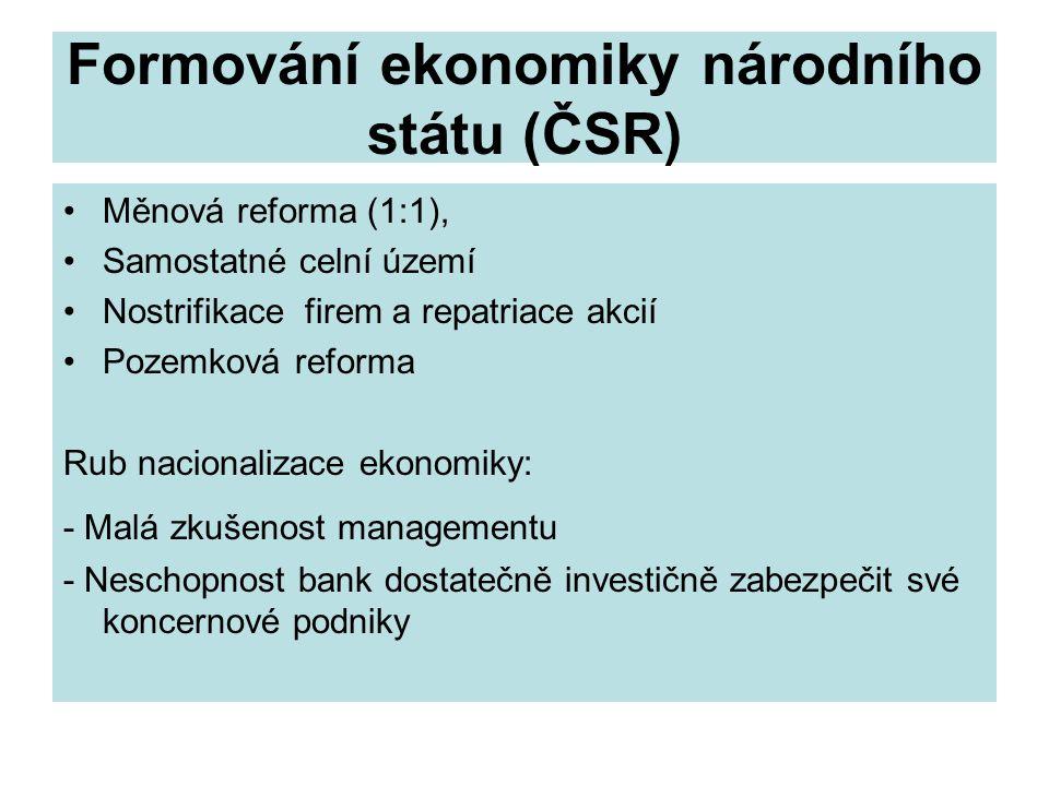 Formování ekonomiky národního státu (ČSR) Měnová reforma (1:1), Samostatné celní území Nostrifikace firem a repatriace akcií Pozemková reforma Rub nac