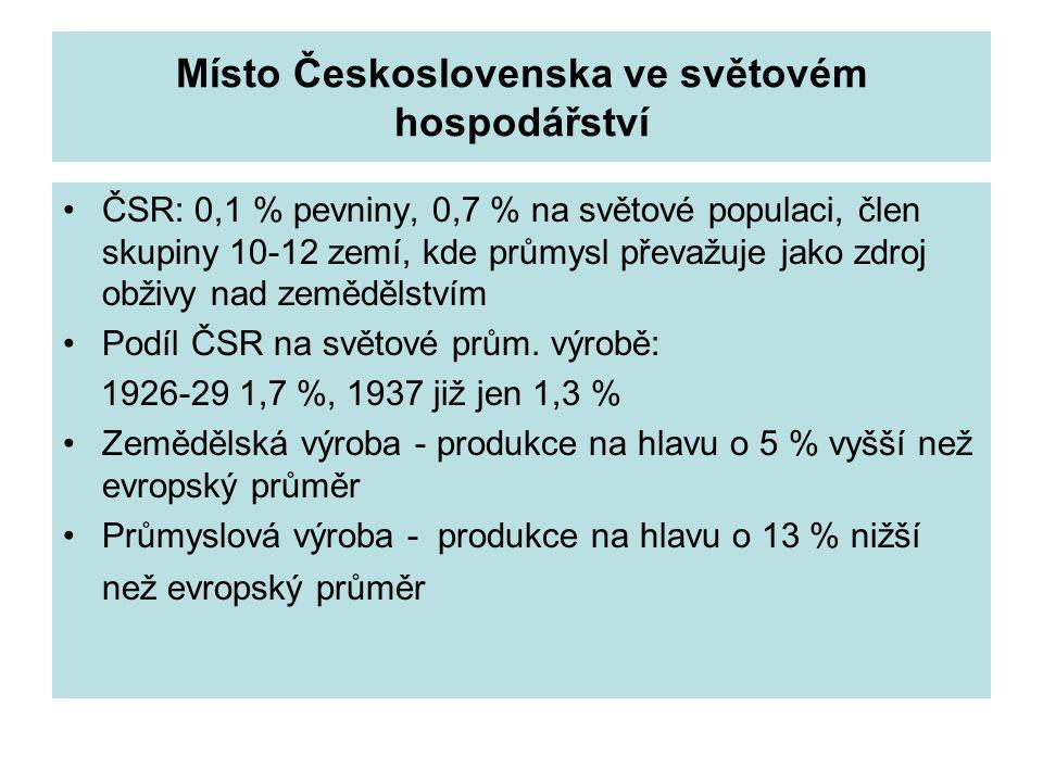 Místo Československa ve světovém hospodářství ČSR: 0,1 % pevniny, 0,7 % na světové populaci, člen skupiny 10-12 zemí, kde průmysl převažuje jako zdroj