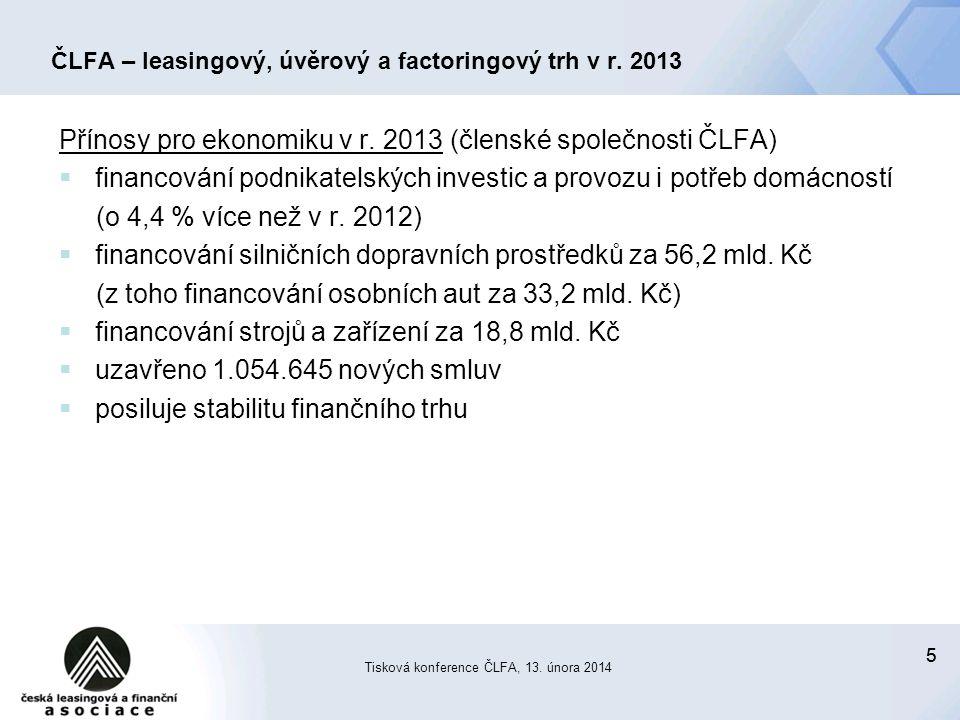 55 Tisková konference ČLFA, 13. února 2014 ČLFA – leasingový, úvěrový a factoringový trh v r.