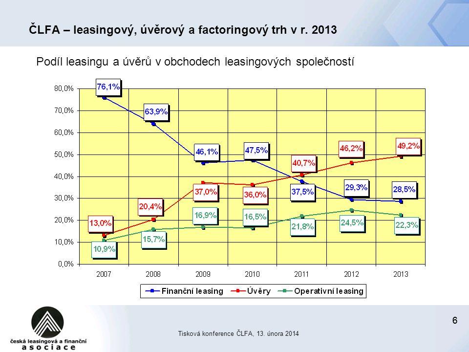 66 Tisková konference ČLFA, 13. února 2014 ČLFA – leasingový, úvěrový a factoringový trh v r.