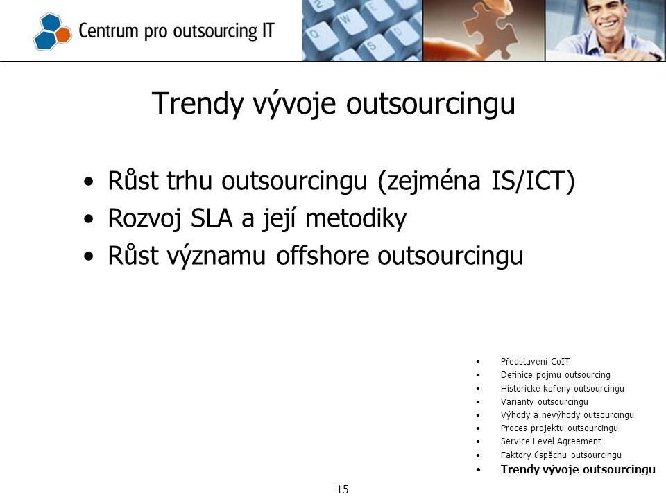 Trendy vývoje outsourcingu Představení CoIT Definice pojmu outsourcing Historické kořeny outsourcingu Varianty outsourcingu Výhody a nevýhody outsourc