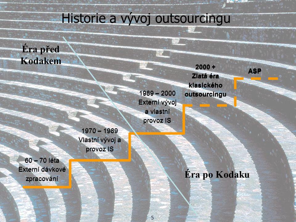 1970 – 1989 Vlastní vývoj a provoz IS 1970 – 1989 Vlastní vývoj a provoz IS 1989 – 2000 Externí vývoj a vlastní provoz IS 1989 – 2000 Externí vývoj a