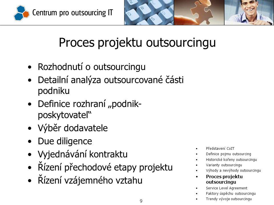 Proces projektu outsourcingu Představení CoIT Definice pojmu outsourcing Historické kořeny outsourcingu Varianty outsourcingu Výhody a nevýhody outsou