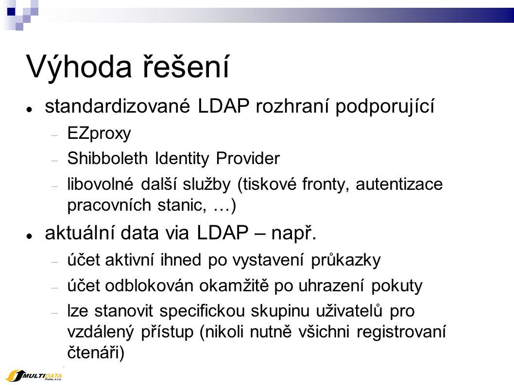 Výhoda řešení standardizované LDAP rozhraní podporující  EZproxy  Shibboleth Identity Provider  libovolné další služby (tiskové fronty, autentizace pracovních stanic, …) aktuální data via LDAP – např.