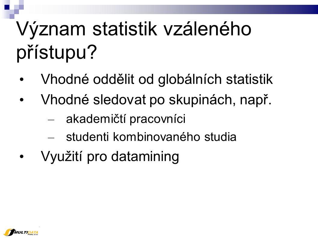Význam statistik vzáleného přístupu.