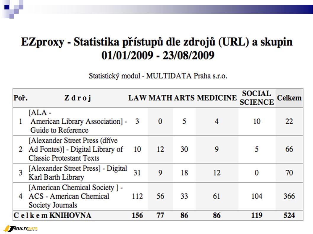 Autentizace EZproxy a ALEPH....