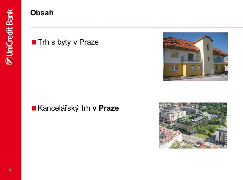 3 Vývoj cen bytů Zdroj: UCB CZ