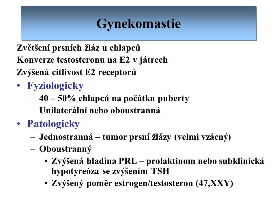 Gynekomastie Zvětšení prsních žláz u chlapců Konverze testosteronu na E2 v játrech Zvýšená citlivost E2 receptorů Fyziologicky –40 – 50% chlapců na po