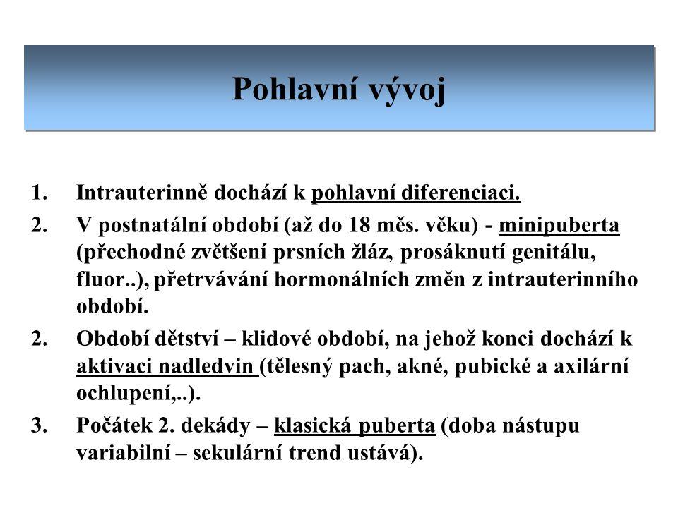 Pohlavní vývoj 1.Intrauterinně dochází k pohlavní diferenciaci. 2.V postnatální období (až do 18 měs. věku) - minipuberta (přechodné zvětšení prsních