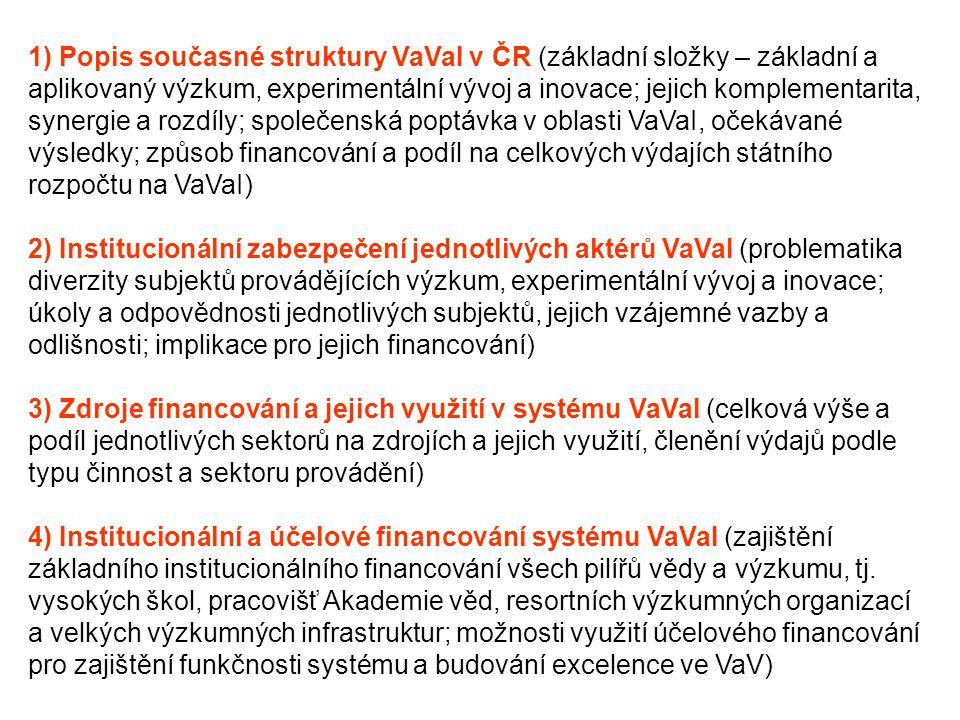 1) Popis současné struktury VaVaI v ČR (základní složky – základní a aplikovaný výzkum, experimentální vývoj a inovace; jejich komplementarita, synerg