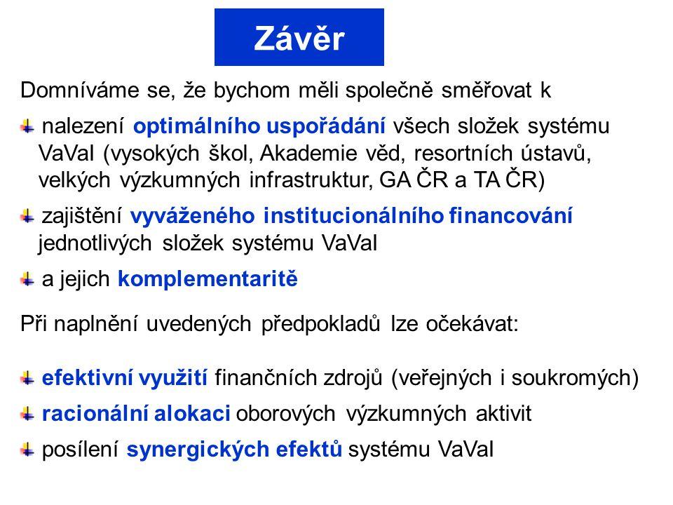Domníváme se, že bychom měli společně směřovat k nalezení optimálního uspořádání všech složek systému VaVaI (vysokých škol, Akademie věd, resortních ú
