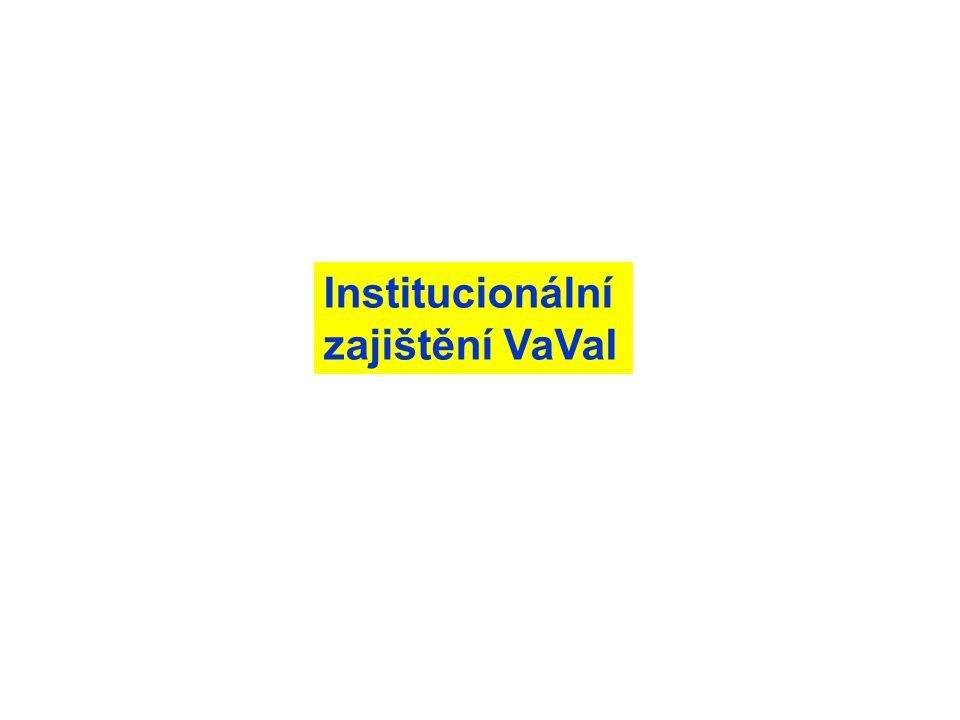 Institucionální zajištění VaVaI