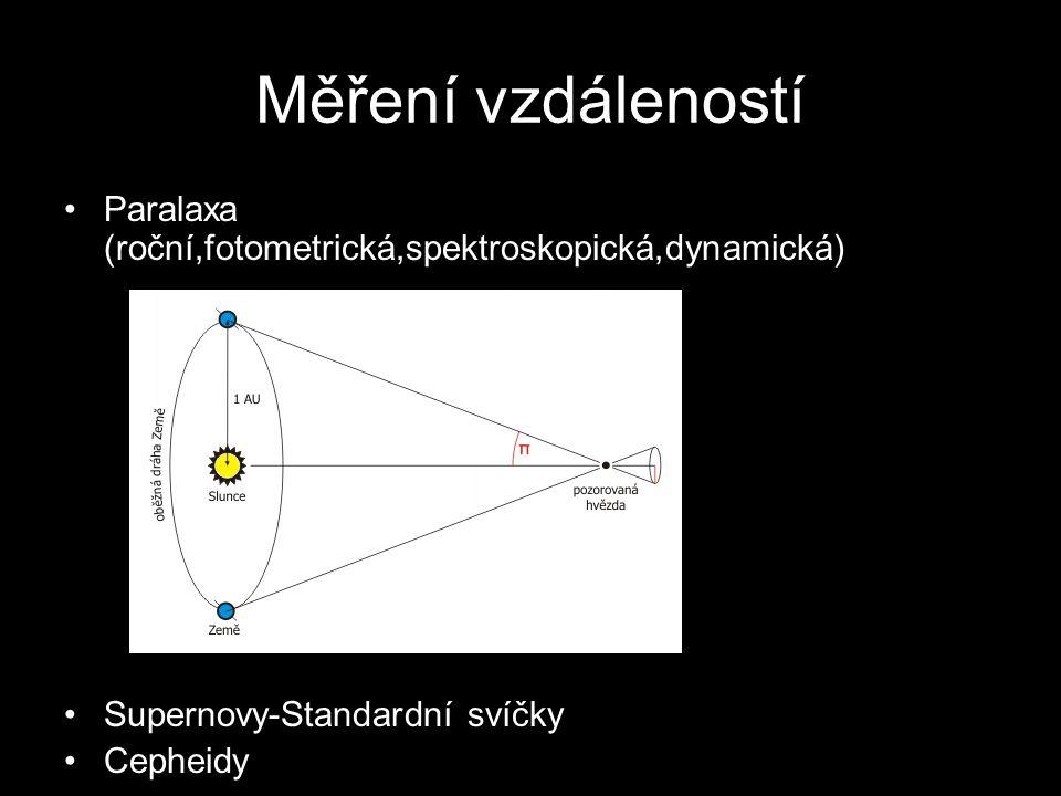 Paralaxa (roční,fotometrická,spektroskopická,dynamická) Supernovy-Standardní svíčky Cepheidy Měření vzdáleností