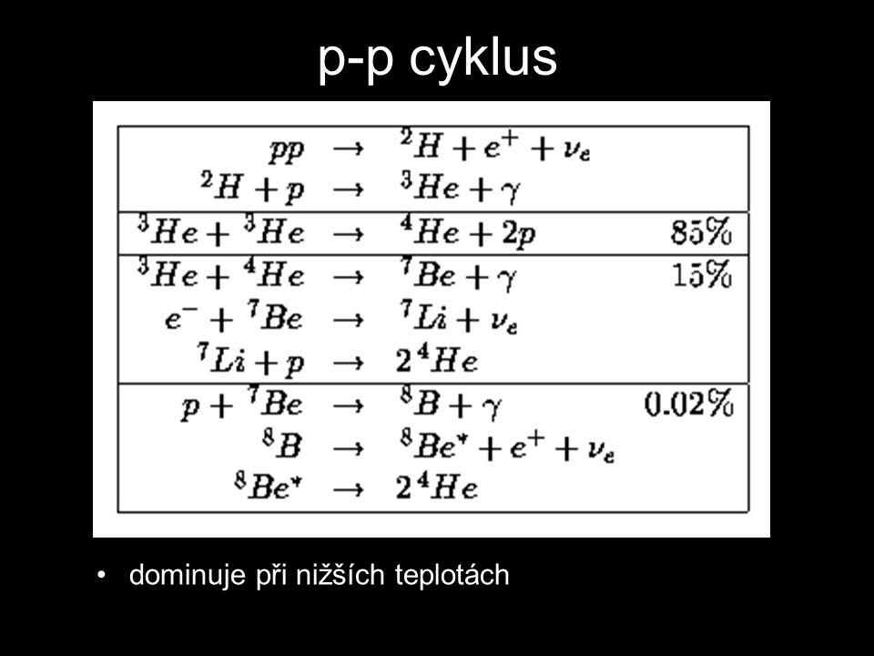 p-p cyklus dominuje při nižších teplotách