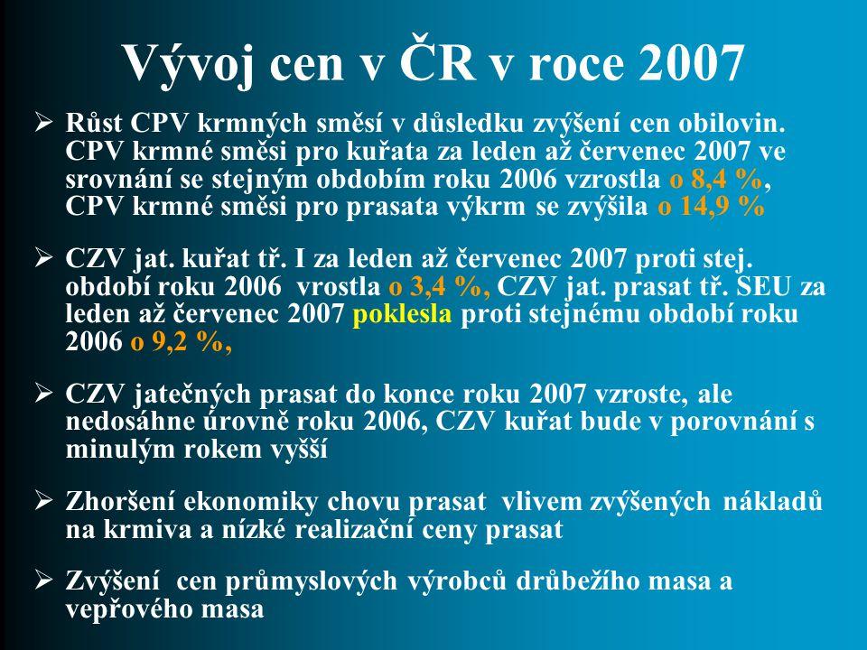 Vývoj cen v ČR v roce 2007  Růst CPV krmných směsí v důsledku zvýšení cen obilovin.