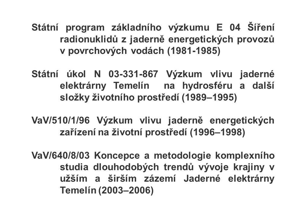 Program sledování a hodnocení vlivu jaderné elektrárny Temelín na životní prostředí (1999) Sledování a hodnocení jakosti povrchových a podzemních vod a jejich změn v souvislosti s vlivem výstavby a provozu JE Temelín na její okolí, ČEZ a.s.