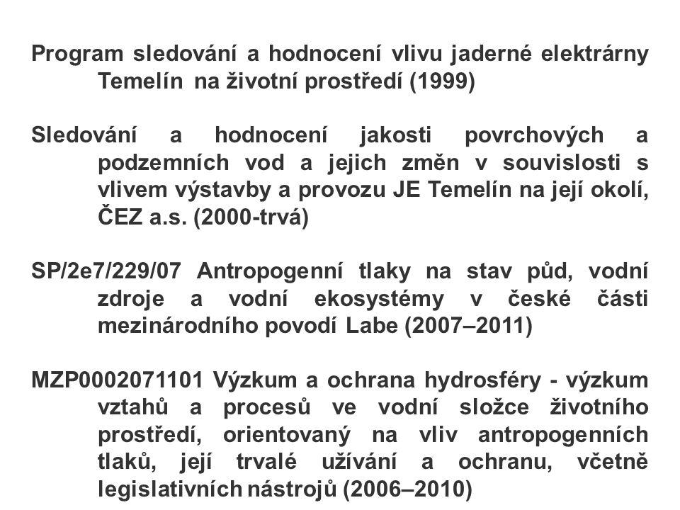 Program sledování a hodnocení vlivu jaderné elektrárny Temelín na životní prostředí (1999) Sledování a hodnocení jakosti povrchových a podzemních vod