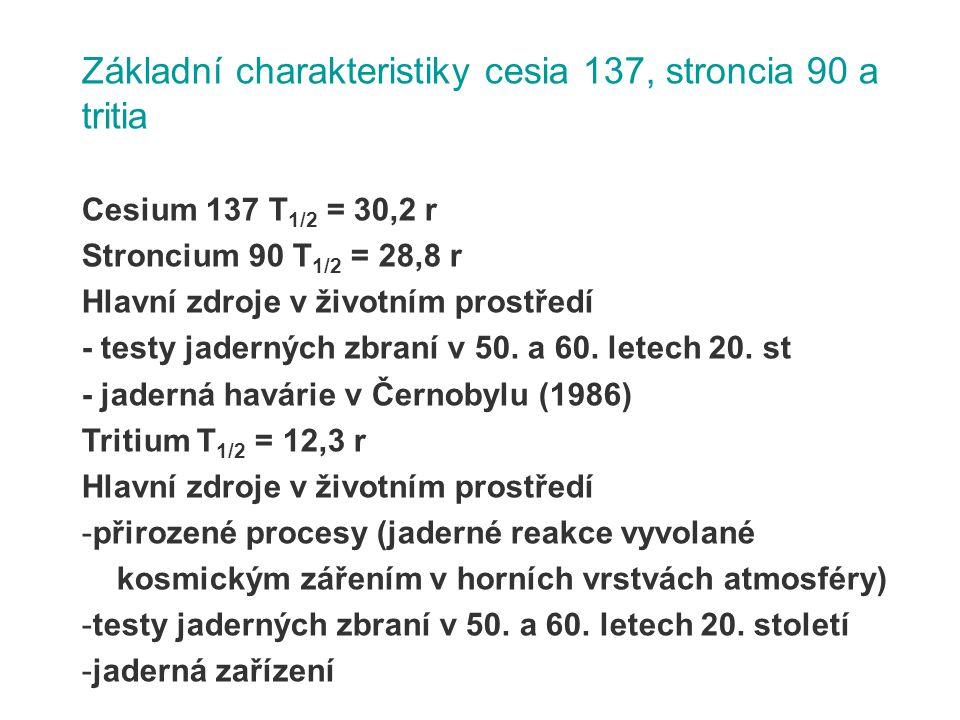 Základní charakteristiky cesia 137, stroncia 90 a tritia Cesium 137 T 1/2 = 30,2 r Stroncium 90 T 1/2 = 28,8 r Hlavní zdroje v životním prostředí - te