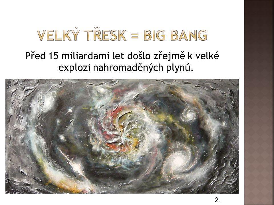 Seskupováním (akrecí) a rotací částic došlo ke vzniku rotujícího mračna plynů a prachu = mlhoviny.