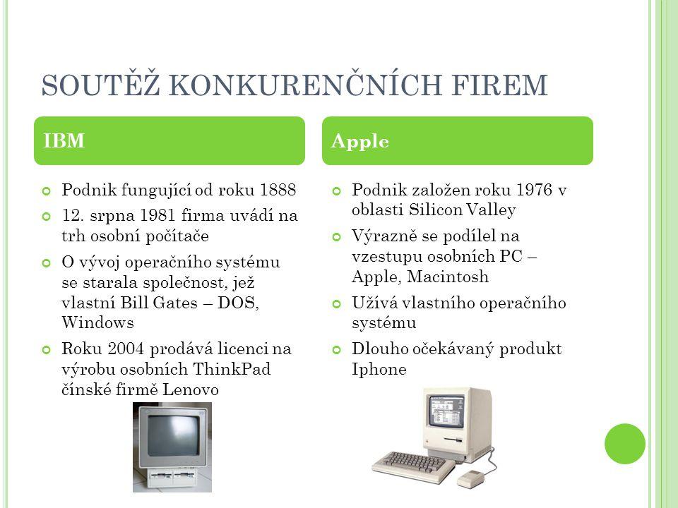 SOUTĚŽ KONKURENČNÍCH FIREM Podnik fungující od roku 1888 12. srpna 1981 firma uvádí na trh osobní počítače O vývoj operačního systému se starala spole