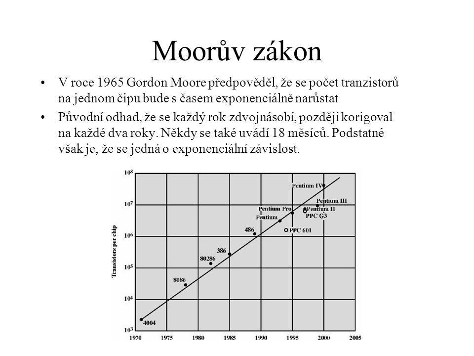 Moorův zákon V roce 1965 Gordon Moore předpověděl, že se počet tranzistorů na jednom čipu bude s časem exponenciálně narůstat Původní odhad, že se kaž