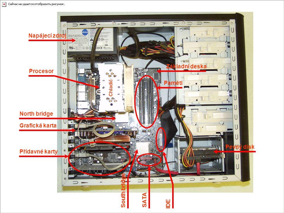 Napájecí zdroj Pevný disk Základní deska Paměti Chladič Procesor South bridge IDE Grafická karta Přídavné karty SATA North bridge